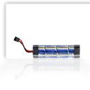 Batteries & CO2